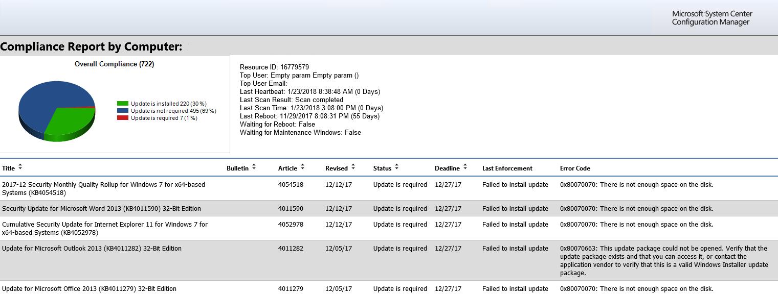 Yet Another Software Update Dashboard – Dam Good Admin
